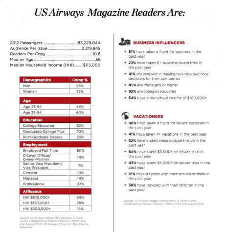 USAir-Demographics